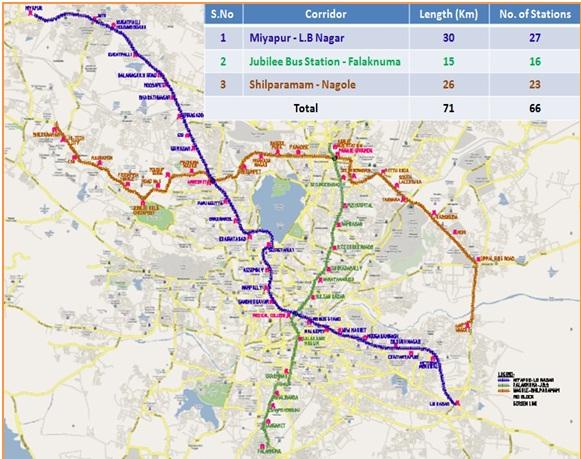 Pre-bid Study for Ridership Estimation for Hyderabad Metro, India